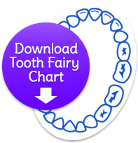 Download Tooth Fairy Chart!